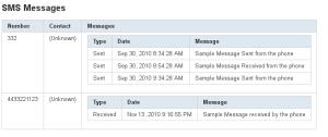 SMS B&R Tabla interna